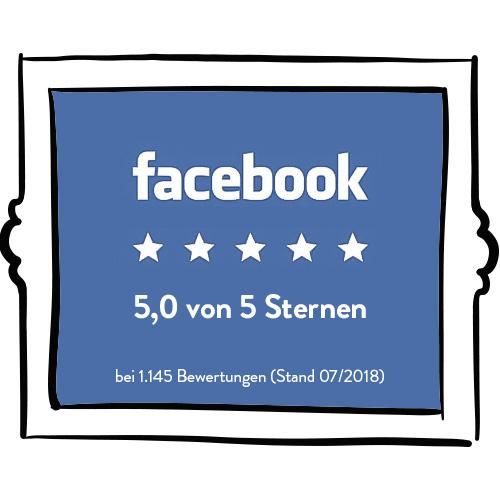Facebook-Gustavo-Gusto-Bewertungen-2018